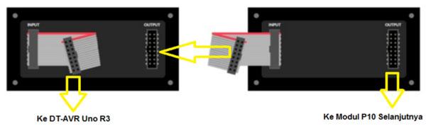 Mengendalikan Moving Sign Dengan Dt Avr Uno R3