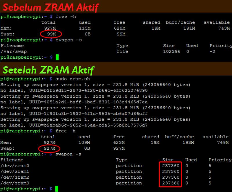 Mendownload Script ZRAM