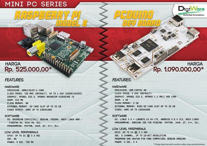 mini pc series